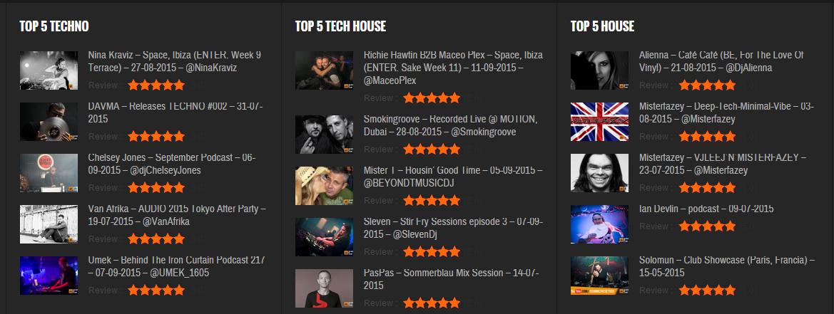 techno livesets charts